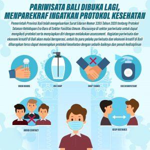Pariwisata Bali Dibuka Lagi, Menparekraf Ingatkan Protokol Kesehatan